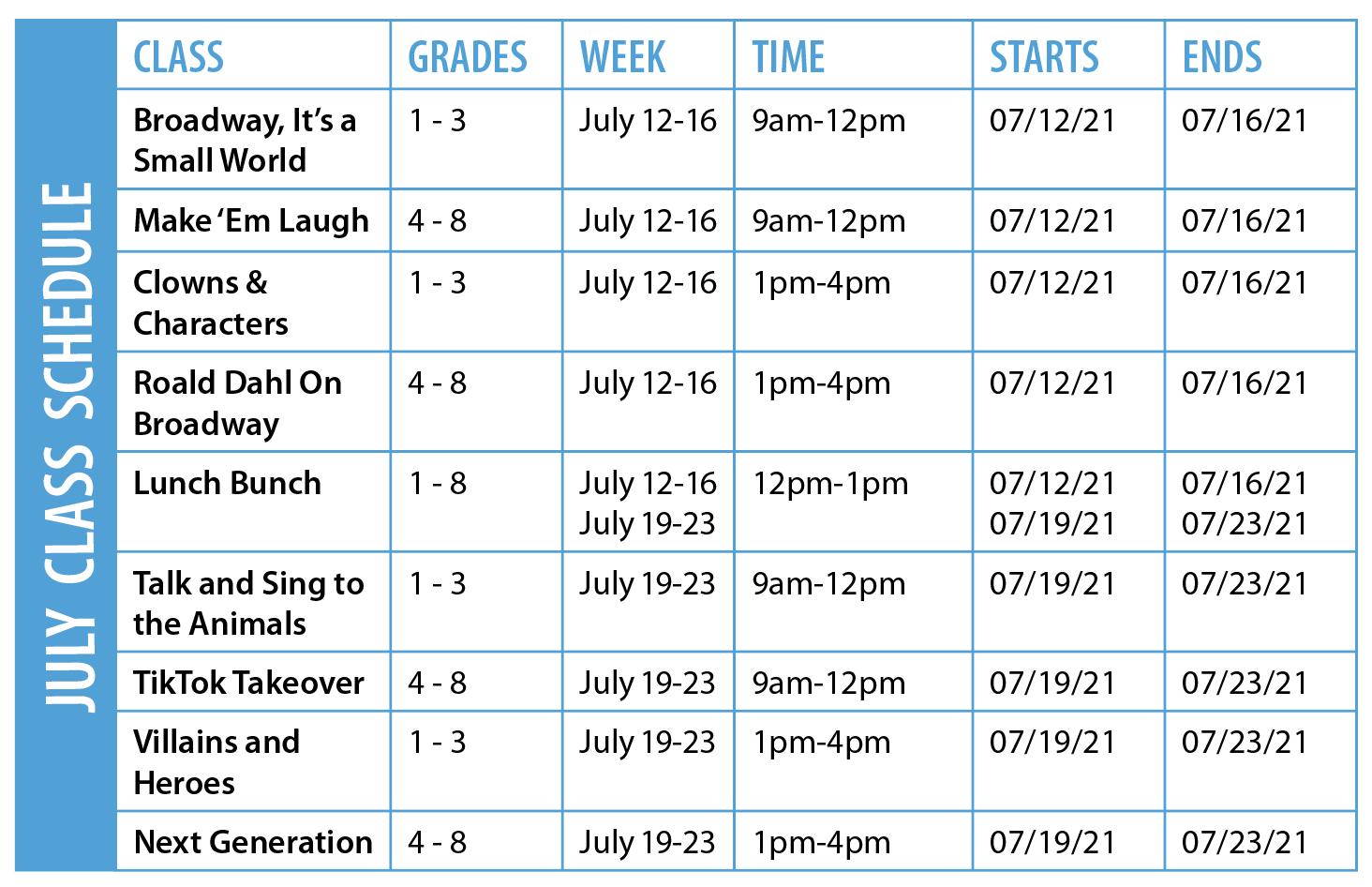 Horario de clases de julio de 2021
