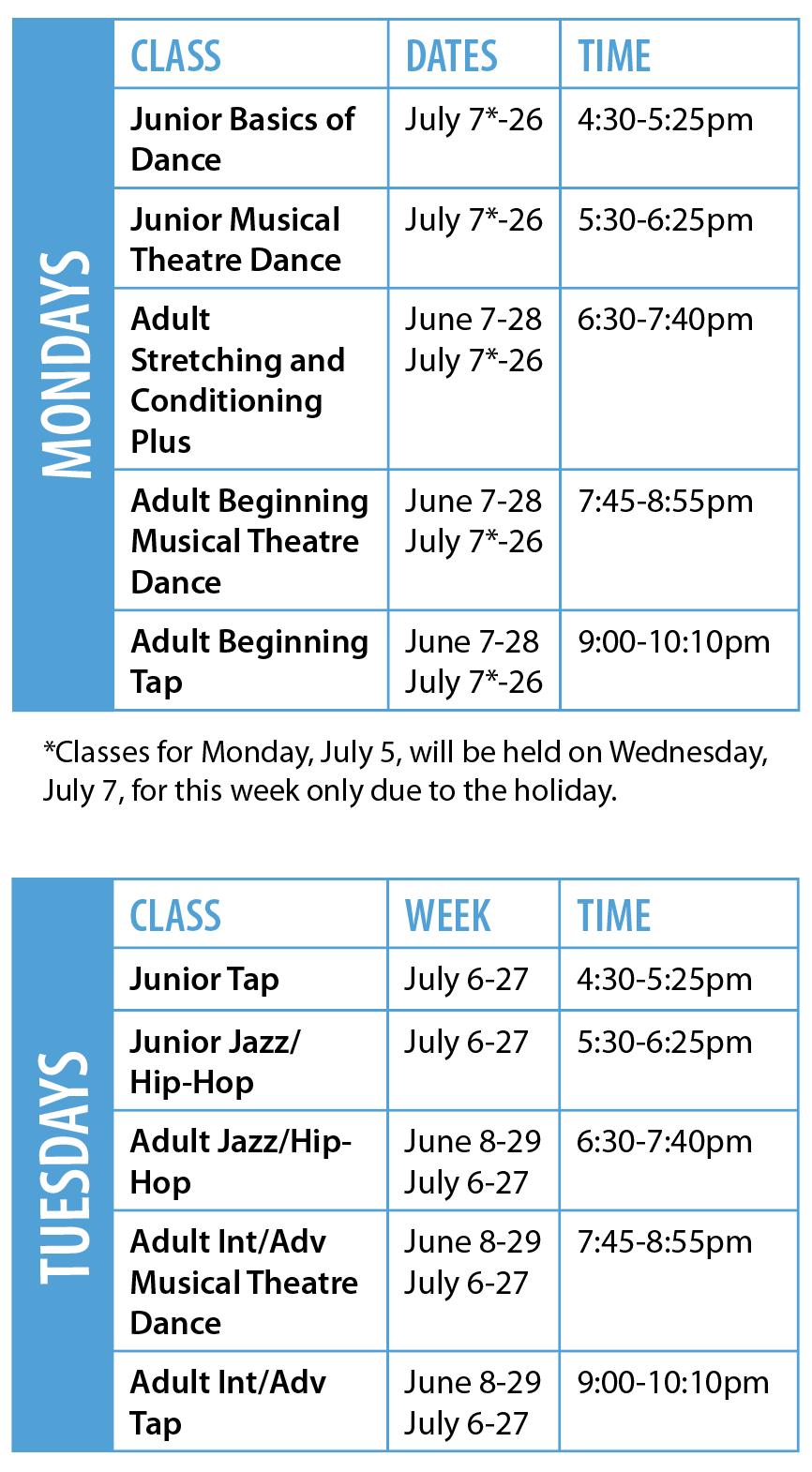Programma Summer of Dance 2021